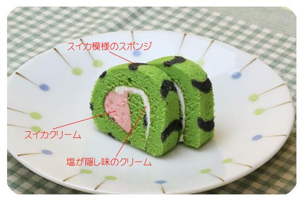 カットロール鳥取県産スイカ2